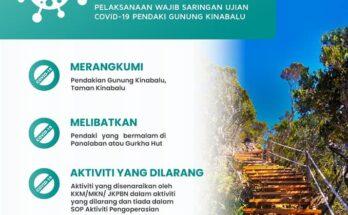 SOP Pengoperasian Taman-Taman Sabah